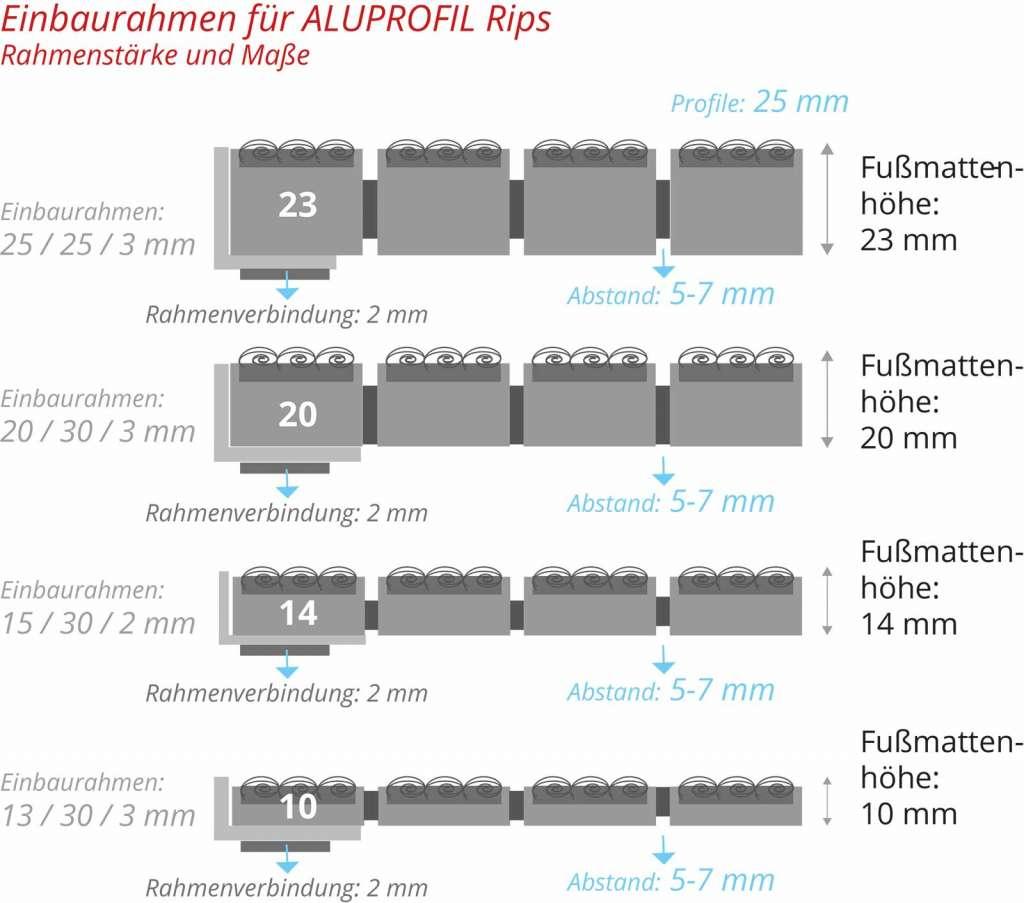 Aluprofil Rips – Fußmattenshop